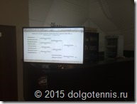 Результаты матчей выводились на мониторе в режиме он-лайн.
