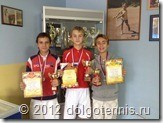 Сильнейшие теннисисты турнира в Питере. Слева: Макар Смоляков