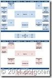 Таблица турнира MG2014