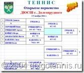 Таблица первого турнира ДЮСШ. Долгопрудный, 2004 г.