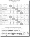 Таблица игрового дня 24.03.18