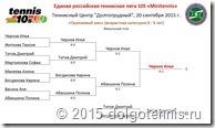 Minitennis Orange Final 20-09-2015