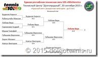 Minitennis Red Final 20-09-2015