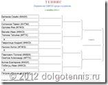 MIPT tennis - draw