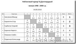 SportGroup 14-09-14