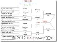 Турнирная таблица Первенства МФТИ по теннису среди студентов. Декабрь 2012 г.