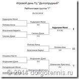 Tourn 25-10-14 olymp